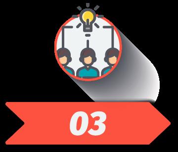 Idea Brainstorm | Workflow