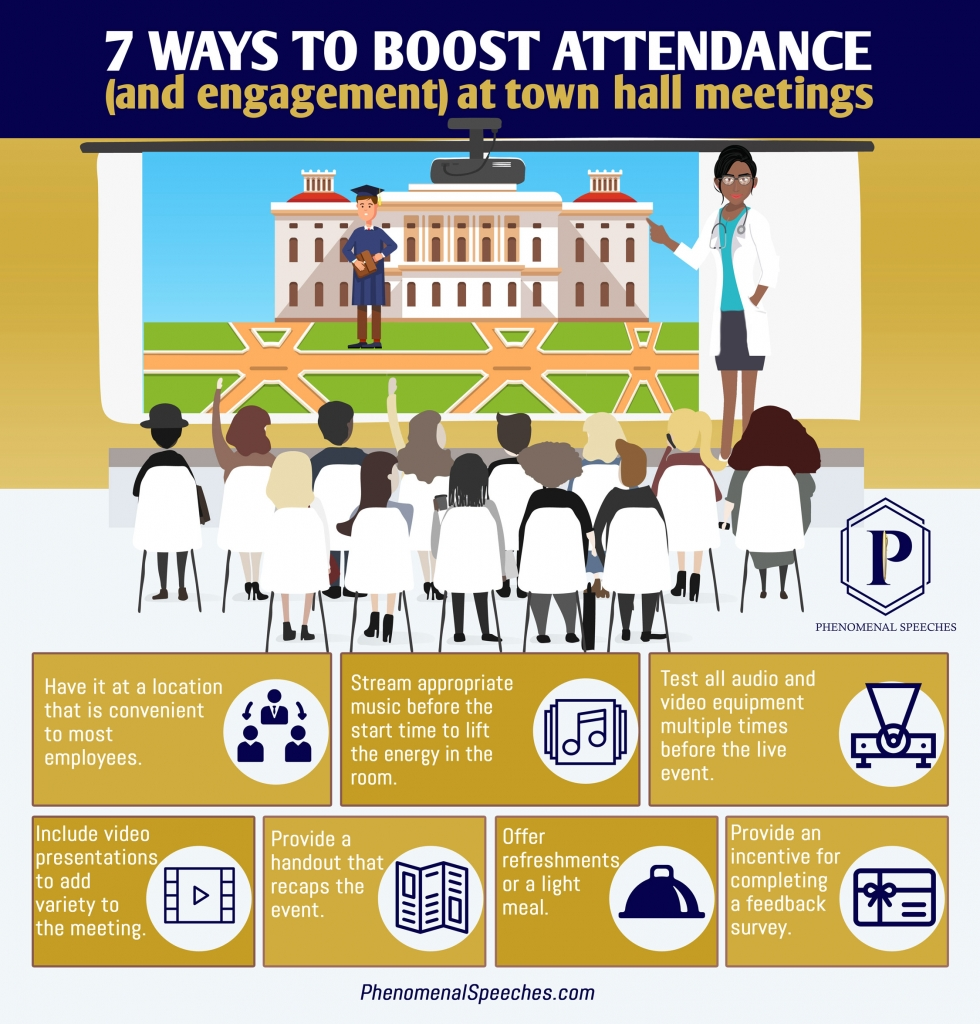 Infographic Showing 7 Ways to Boost Attendance