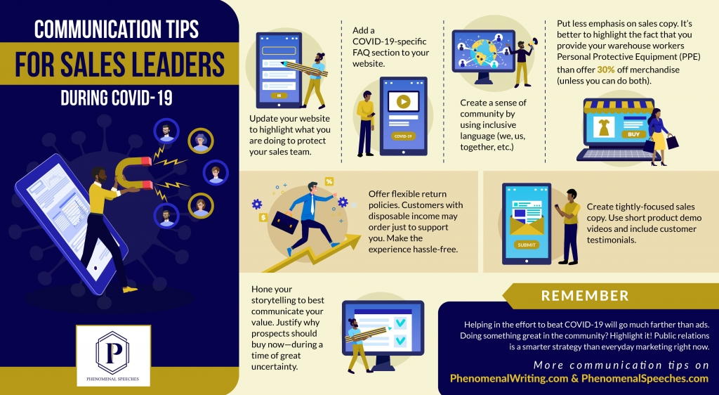 Infographic showing Communication Tips for Sales Leaders